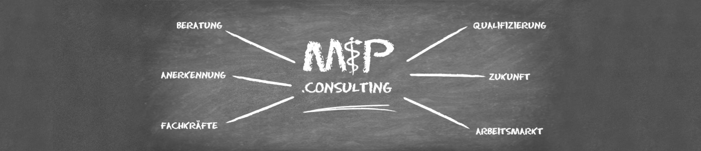 MIP Consulting Kreidetafel